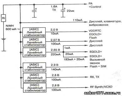 ankor077 - Схема